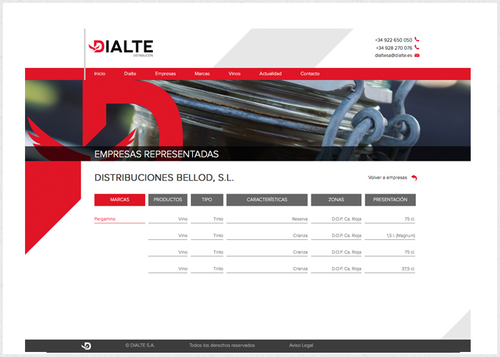 Dialte
